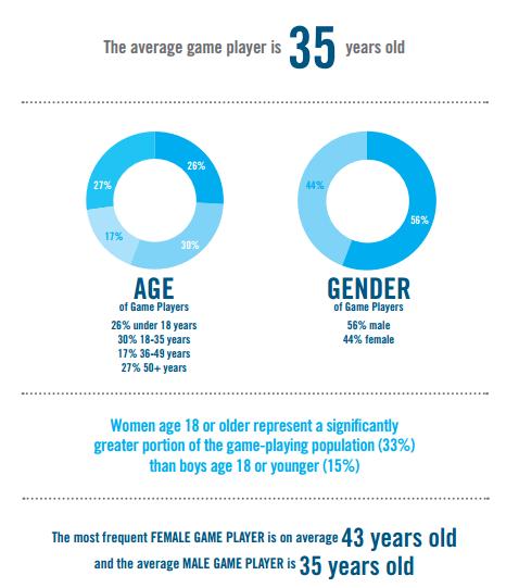 Google anuncia Stadia, un servicio de streaming para jugar sin consola - Página 2 2015-esa-gender